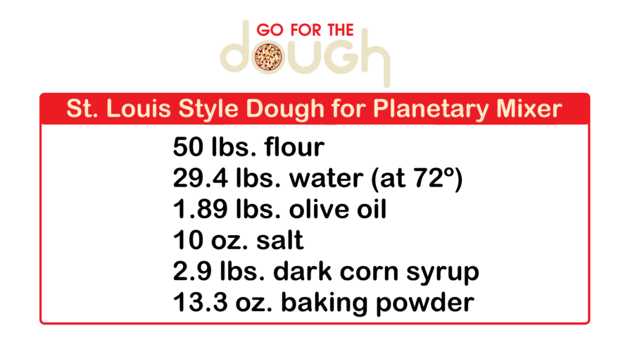 Go For The Dough St Louis Style Pizza Dough Pmq Pizza