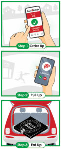 this infographic shows how Pizza Guys limits contact with its pizza curbside and cashless pickup service